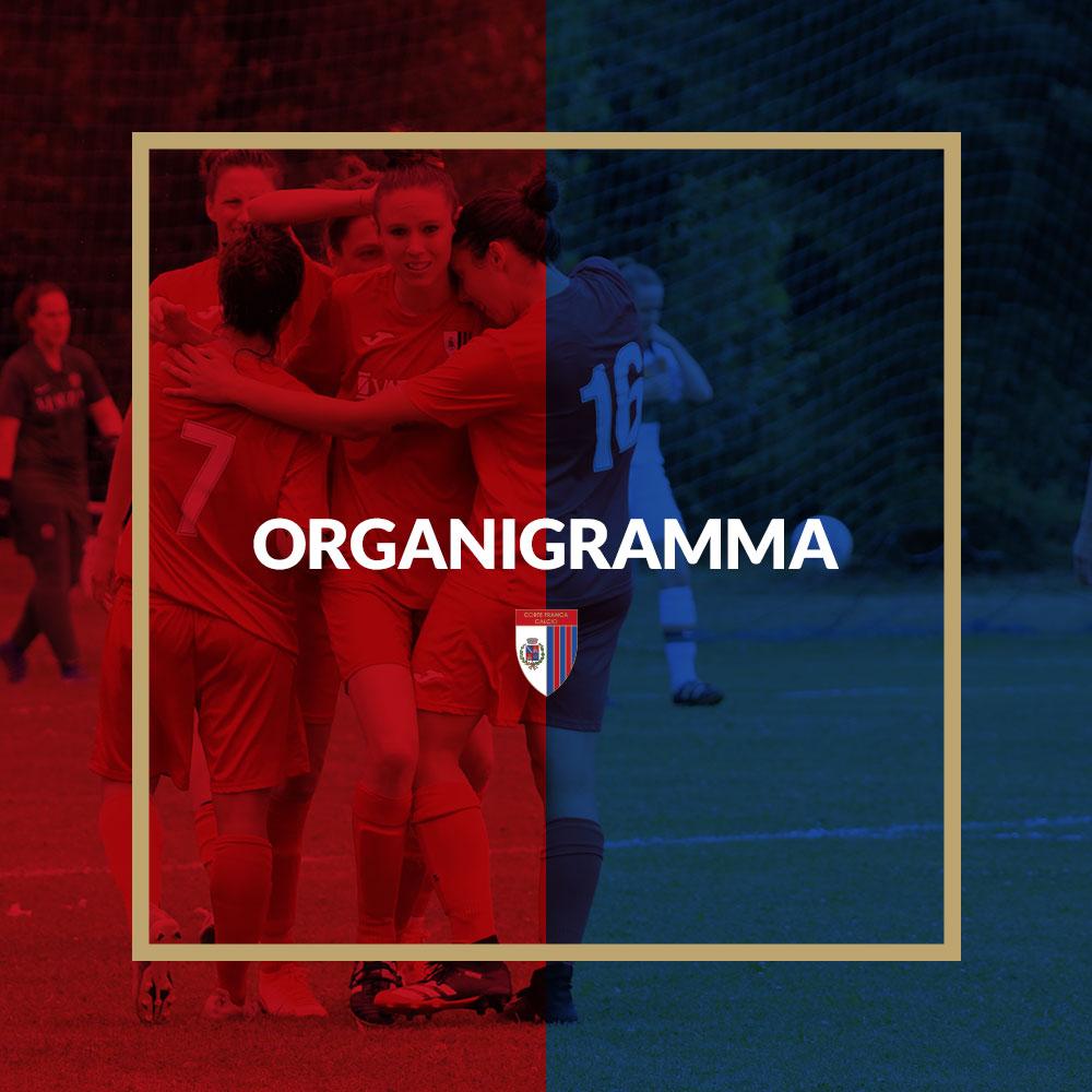organigramma cortefranca calcio